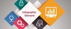 Five Traits of an Awesome Infographic